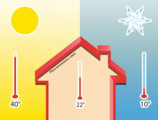 Pittura termoisolante antimuffa a risparmio energetico - Come eliminare la muffa dalle pareti interne ...